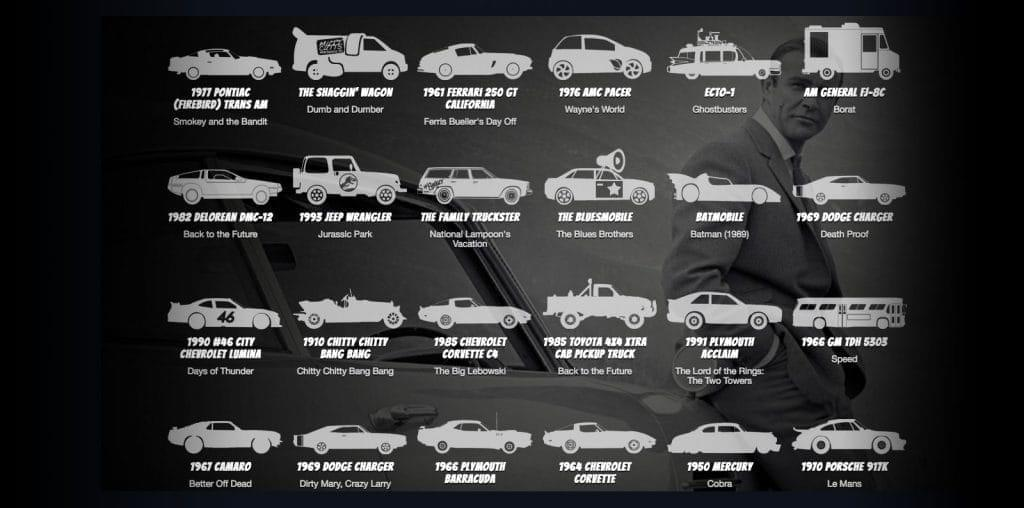 The Ultimate TV and Movie Cars List image