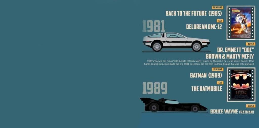 10 Memorable Movie Cars image