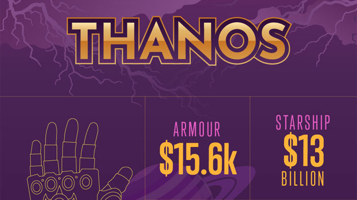 How Much Does It Cost to be a Superhero or Supervillain? image