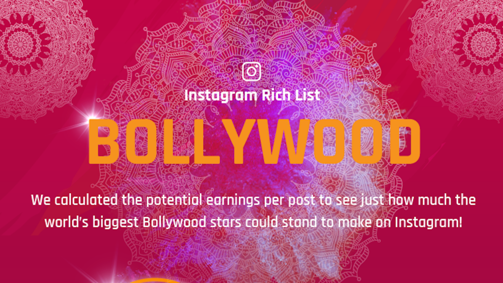 Bollywood and Instagram: A Match Made in Heaven image