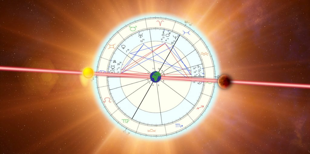 The Astrology of Pandemics image