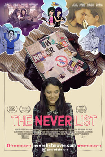 The Never List Image